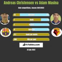 Andreas Christensen vs Adam Masina h2h player stats