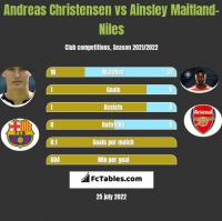 Andreas Christensen vs Ainsley Maitland-Niles h2h player stats