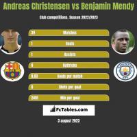 Andreas Christensen vs Benjamin Mendy h2h player stats