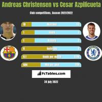Andreas Christensen vs Cesar Azpilicueta h2h player stats