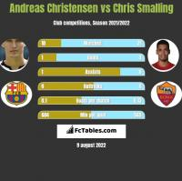 Andreas Christensen vs Chris Smalling h2h player stats