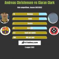 Andreas Christensen vs Ciaran Clark h2h player stats