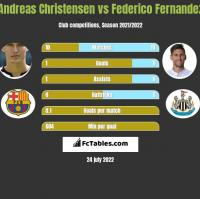 Andreas Christensen vs Federico Fernandez h2h player stats