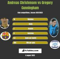 Andreas Christensen vs Gregory Cunningham h2h player stats