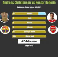 Andreas Christensen vs Hector Bellerin h2h player stats