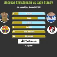 Andreas Christensen vs Jack Stacey h2h player stats