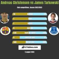 Andreas Christensen vs James Tarkowski h2h player stats