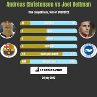 Andreas Christensen vs Joel Veltman h2h player stats