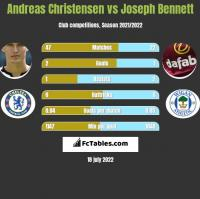 Andreas Christensen vs Joseph Bennett h2h player stats