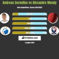 Andreas Cornelius vs Alexandre Mendy h2h player stats