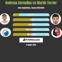 Andreas Cornelius vs Martin Terrier h2h player stats