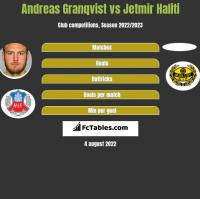 Andreas Granqvist vs Jetmir Haliti h2h player stats