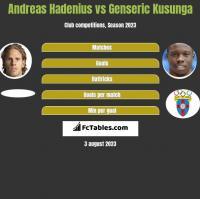 Andreas Hadenius vs Genseric Kusunga h2h player stats