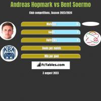Andreas Hopmark vs Bent Soermo h2h player stats