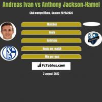 Andreas Ivan vs Anthony Jackson-Hamel h2h player stats