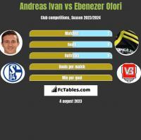 Andreas Ivan vs Ebenezer Ofori h2h player stats