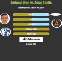 Andreas Ivan vs Amar Sejdic h2h player stats