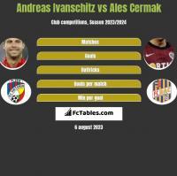 Andreas Ivanschitz vs Ales Cermak h2h player stats