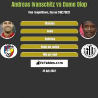 Andreas Ivanschitz vs Dame Diop h2h player stats