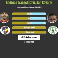 Andreas Ivanschitz vs Jan Kovarik h2h player stats