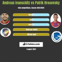 Andreas Ivanschitz vs Patrik Hrosovsky h2h player stats