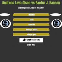 Andreas Lava Olsen vs Bardur J. Hansen h2h player stats