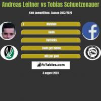 Andreas Leitner vs Tobias Schuetzenauer h2h player stats
