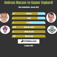 Andreas Maxsoe vs Kasper Enghardt h2h player stats