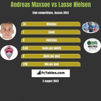 Andreas Maxsoe vs Lasse Nielsen h2h player stats