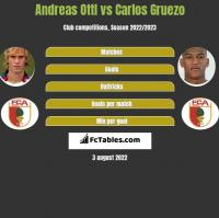 Andreas Ottl vs Carlos Gruezo h2h player stats