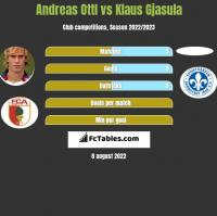 Andreas Ottl vs Klaus Gjasula h2h player stats
