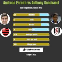 Andreas Pereira vs Anthony Knockaert h2h player stats