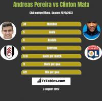 Andreas Pereira vs Clinton Mata h2h player stats