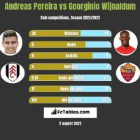 Andreas Pereira vs Georginio Wijnaldum h2h player stats
