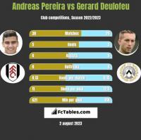 Andreas Pereira vs Gerard Deulofeu h2h player stats