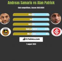 Andreas Samaris vs Alan Patrick h2h player stats