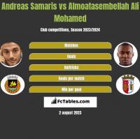 Andreas Samaris vs Almoatasembellah Ali Mohamed h2h player stats