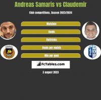 Andreas Samaris vs Claudemir h2h player stats