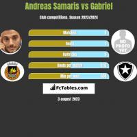 Andreas Samaris vs Gabriel h2h player stats