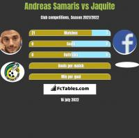 Andreas Samaris vs Jaquite h2h player stats