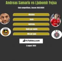 Andreas Samaris vs Ljubomir Fejsa h2h player stats