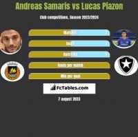 Andreas Samaris vs Lucas Piazon h2h player stats