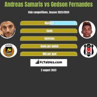 Andreas Samaris vs Gedson Fernandes h2h player stats