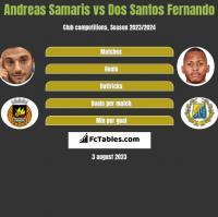 Andreas Samaris vs Dos Santos Fernando h2h player stats