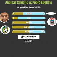 Andreas Samaris vs Pedro Augusto h2h player stats