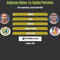 Andreas Ulmer vs Daniel Petrovic h2h player stats