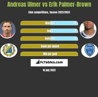 Andreas Ulmer vs Erik Palmer-Brown h2h player stats