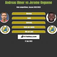 Andreas Ulmer vs Jerome Onguene h2h player stats