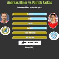 Andreas Ulmer vs Patrick Farkas h2h player stats