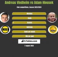Andreas Vindheim vs Adam Hlousek h2h player stats